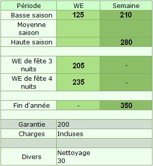 tarifs - 2014